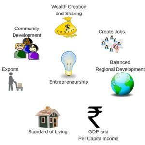 New business plan in nepal